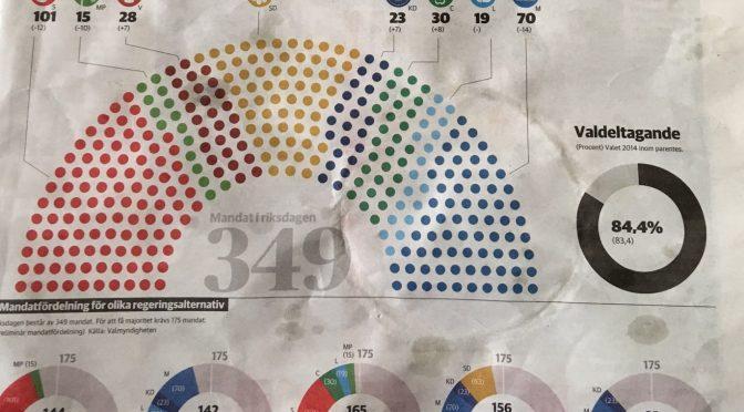 今日头条:瑞典大选结果可能今日出炉 但结果依然模糊